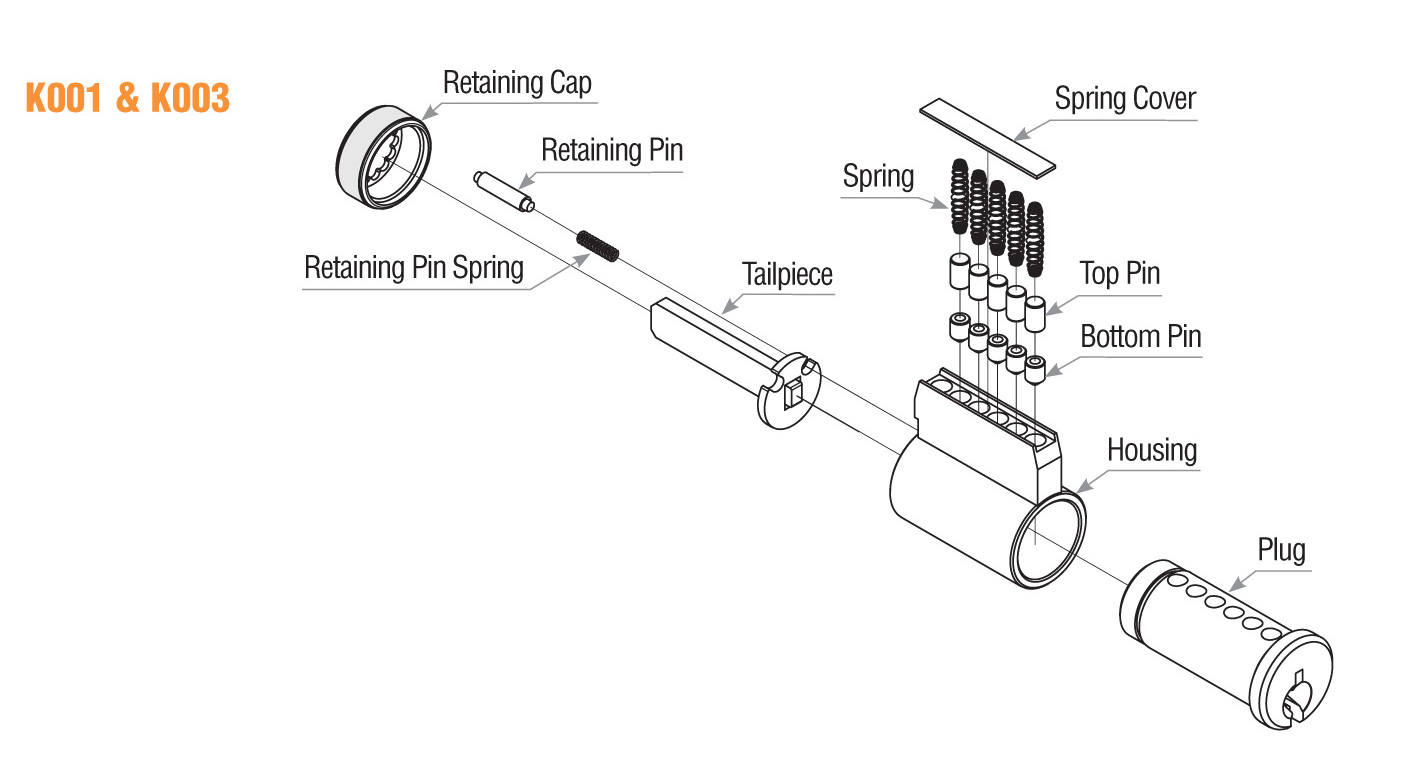 Knob  Lever Cylinders